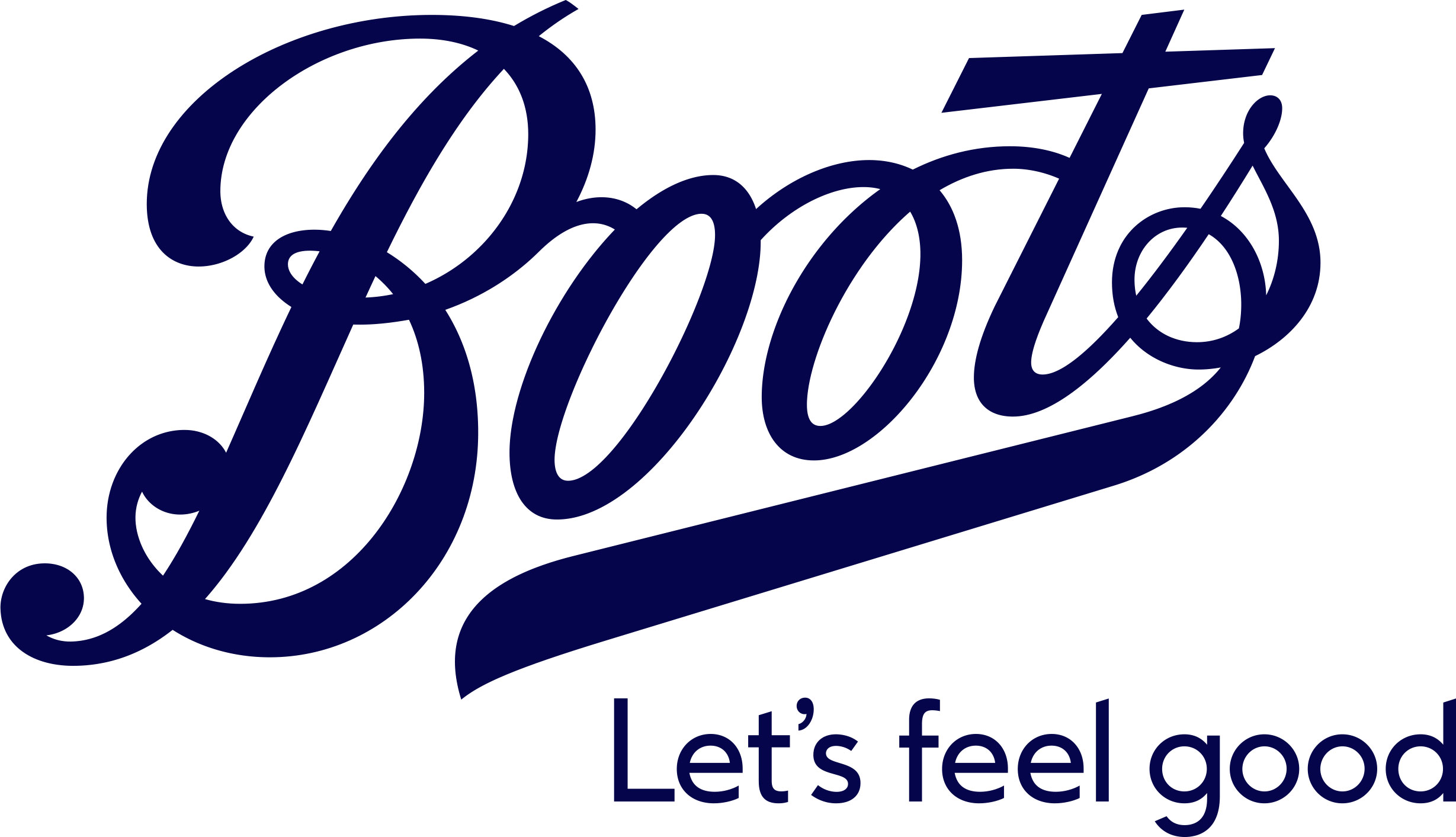 New Boots Logo
